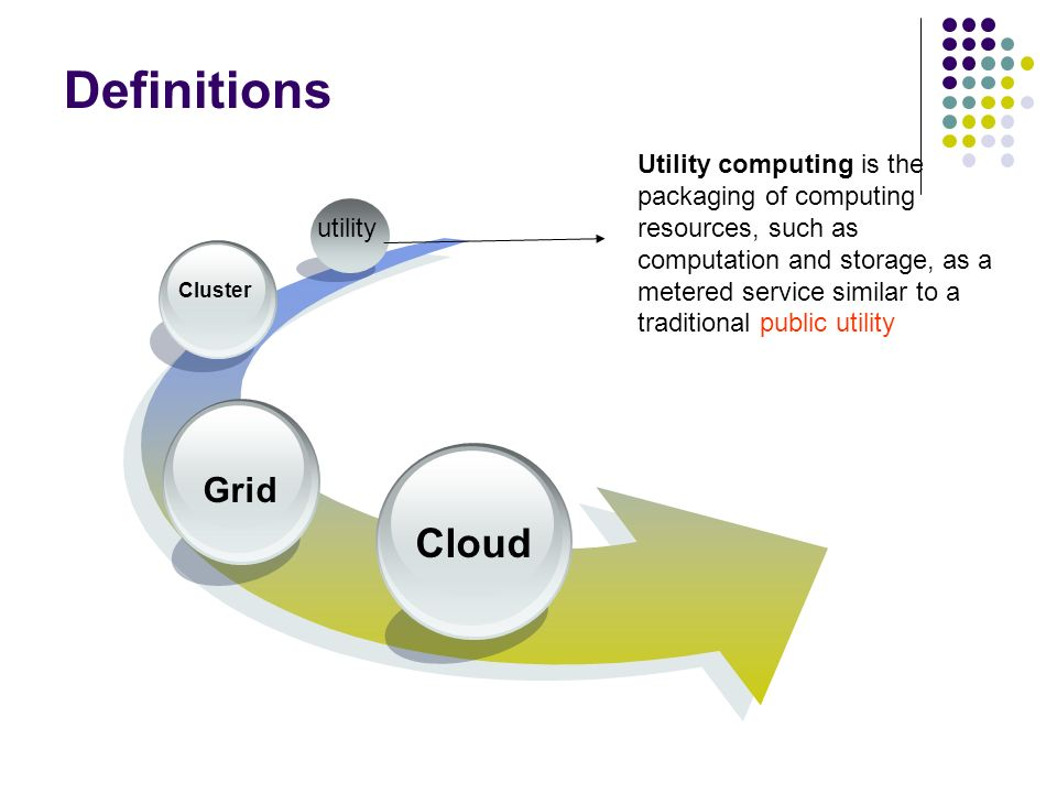 Definitions Cloud Grid