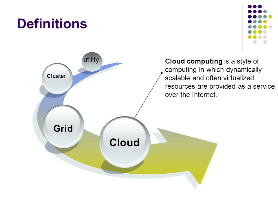 Definitions Cloud Grid utility
