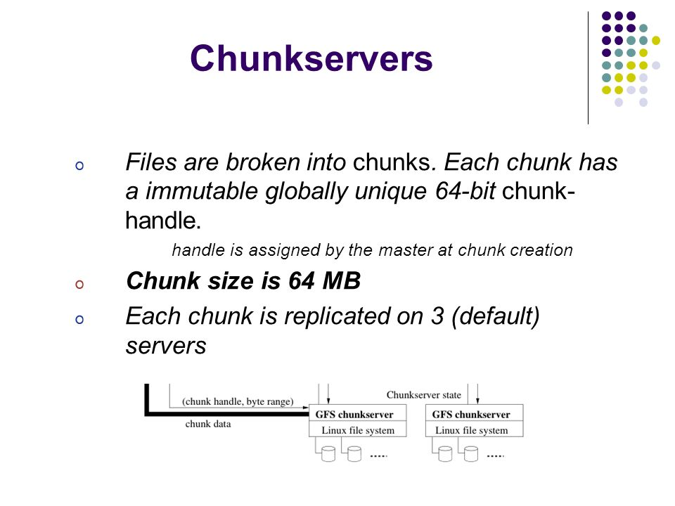 Chunkservers Files are broken into chunks. Each chunk has a immutable globally unique 64-bit chunk-handle.