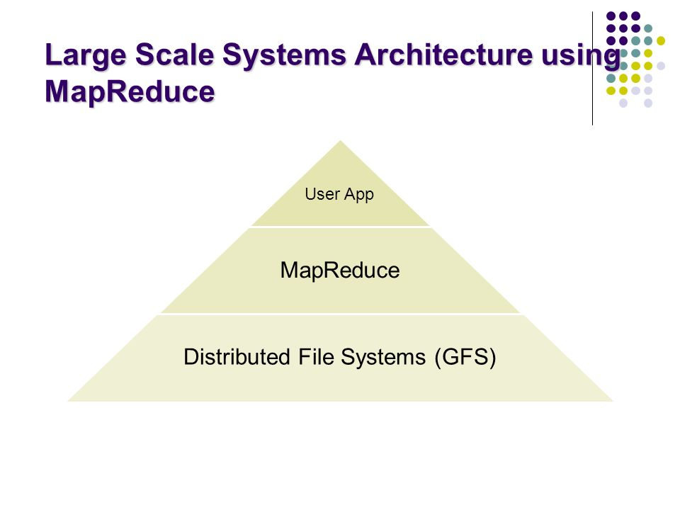 Large Scale Systems Architecture using MapReduce