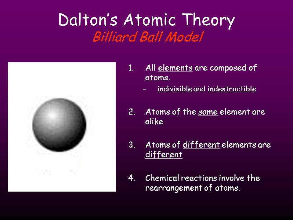 Dalton's Atomic Theory Billiard Ball Model