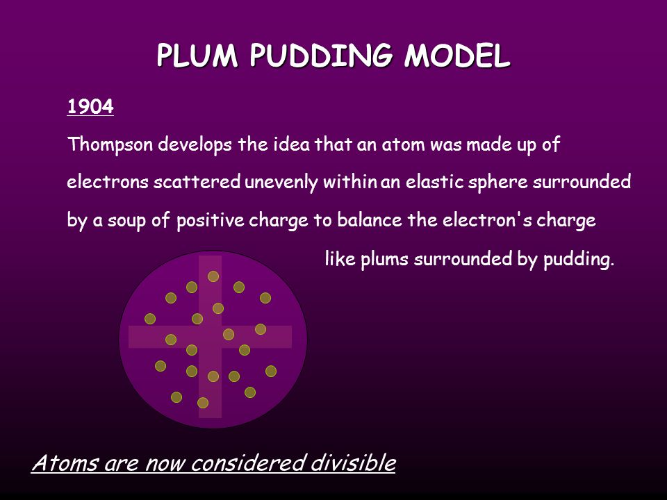 PLUM PUDDING MODEL Atoms are now considered divisible 1904