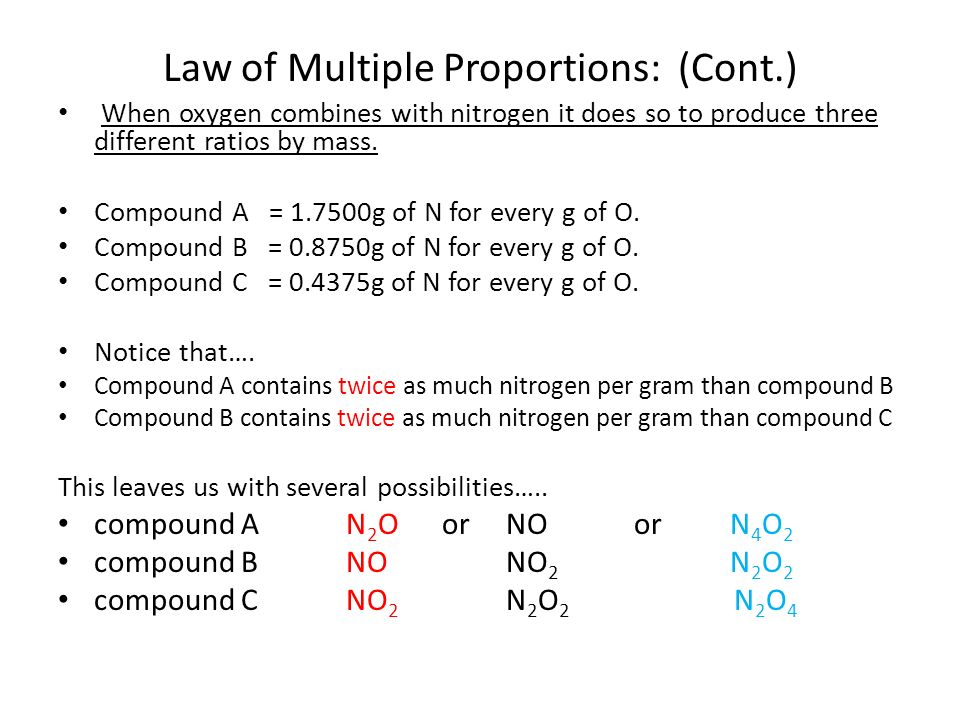 CHEMISTRY TIMELINE #1 1800's Joseph Proust: The law of ...