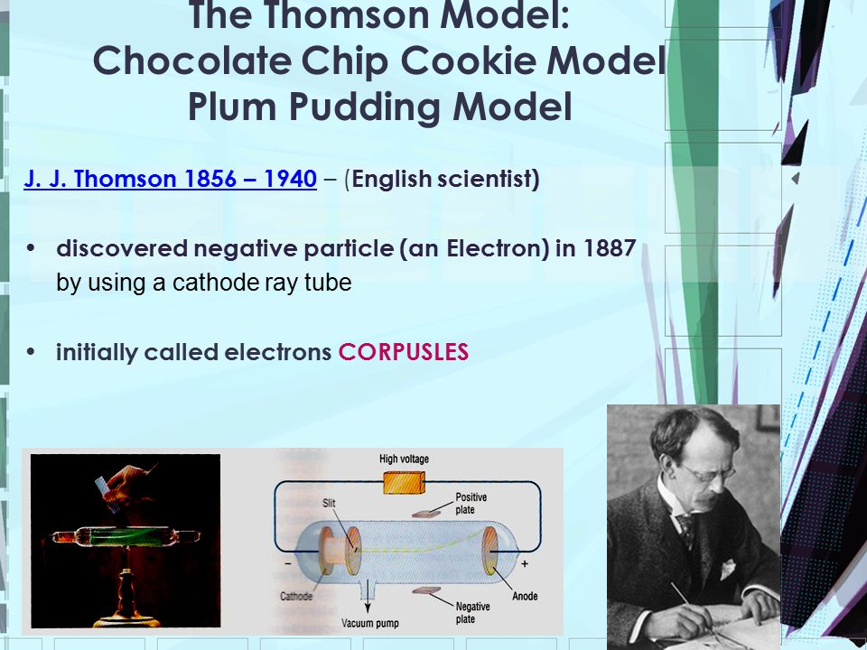 The Thomson Model: Chocolate Chip Cookie Model Plum Pudding Model
