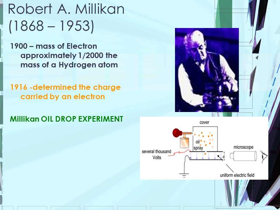 Robert A. Millikan (1868 – 1953) 1900 – mass of Electron approximately 1/2000 the mass of a Hydrogen atom.