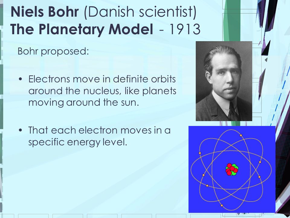 Niels Bohr (Danish scientist) The Planetary Model
