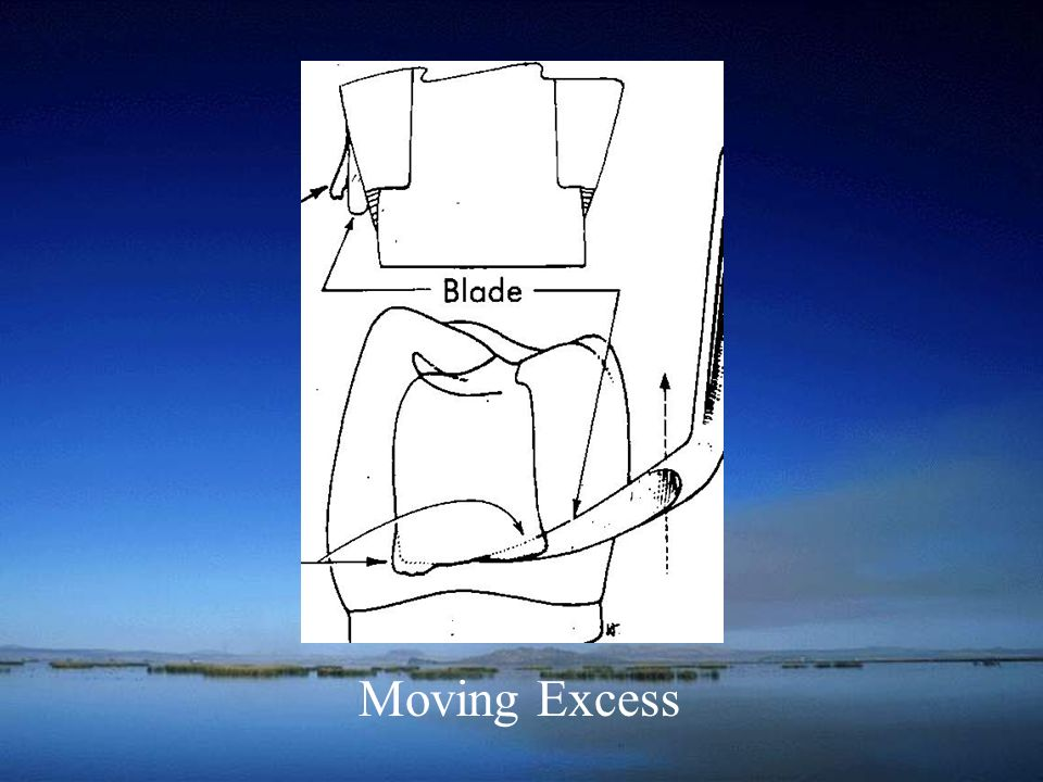 Moving Excess