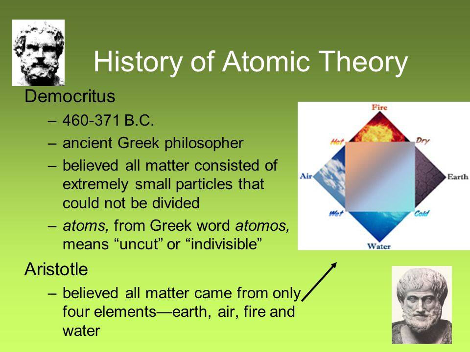 History of Atomic Theory - ppt download