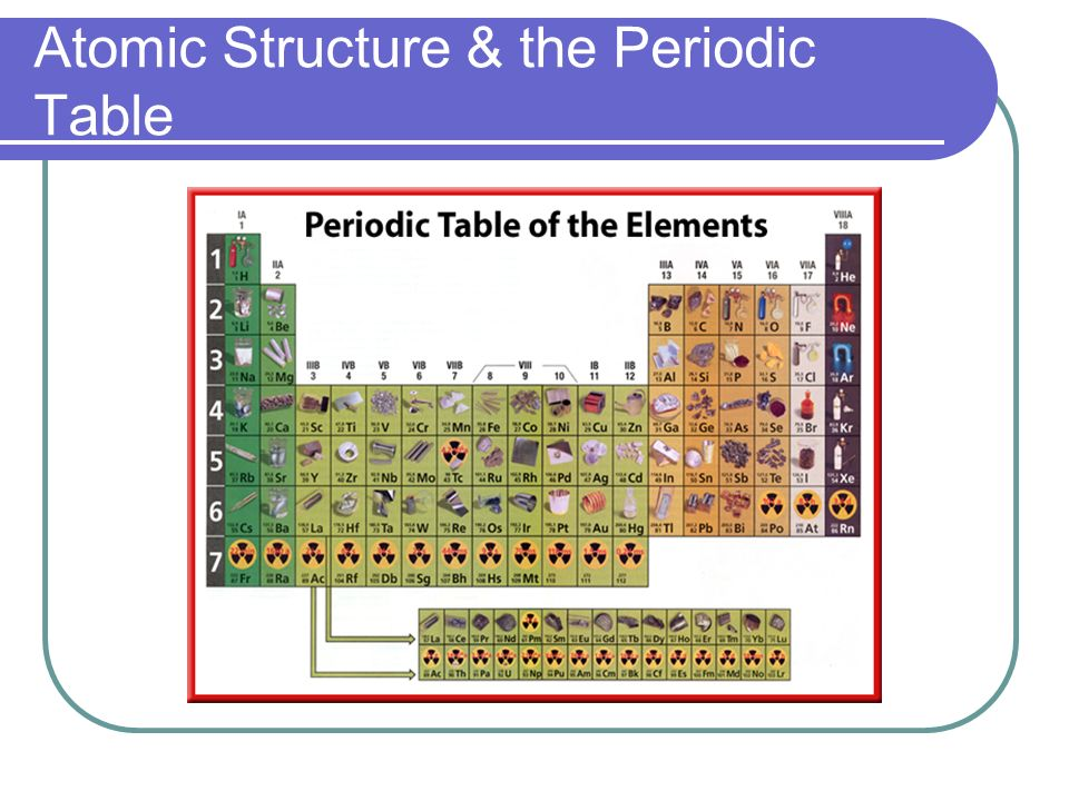 Atomic Structure & the Periodic Table - ppt download