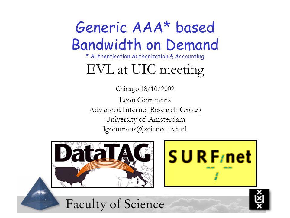 Generic AAA* based Bandwidth on Demand EVL at UIC meeting Leon Gommans
