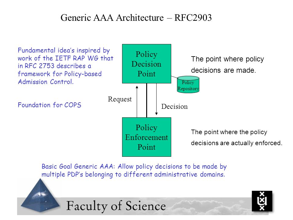 Generic AAA Architecture – RFC2903