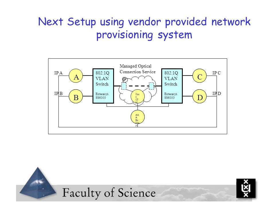 Next Setup using vendor provided network provisioning system