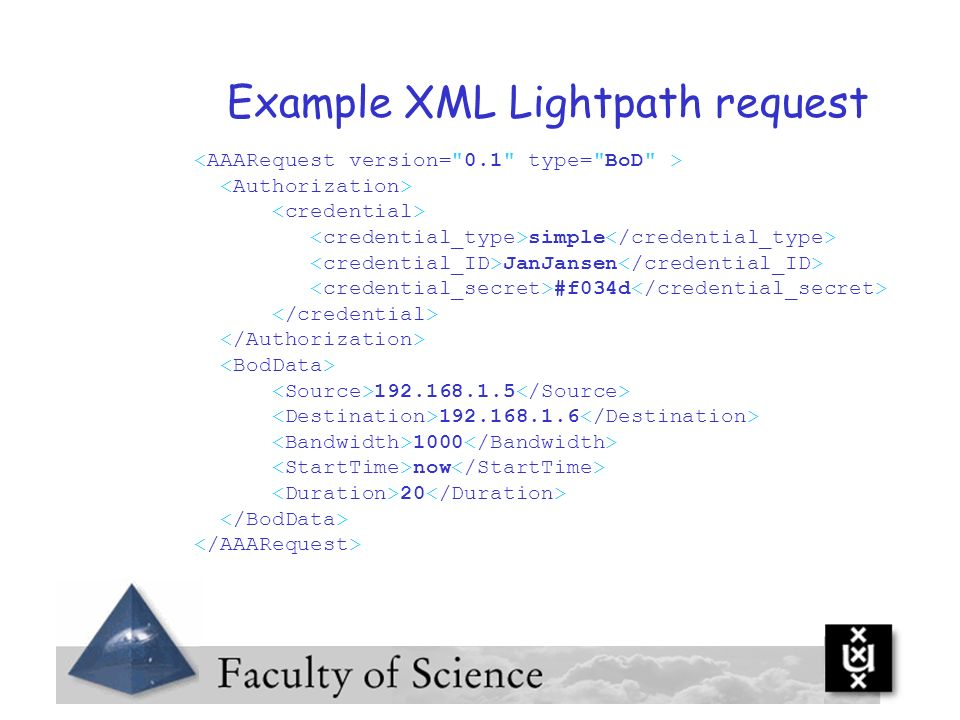 Example XML Lightpath request