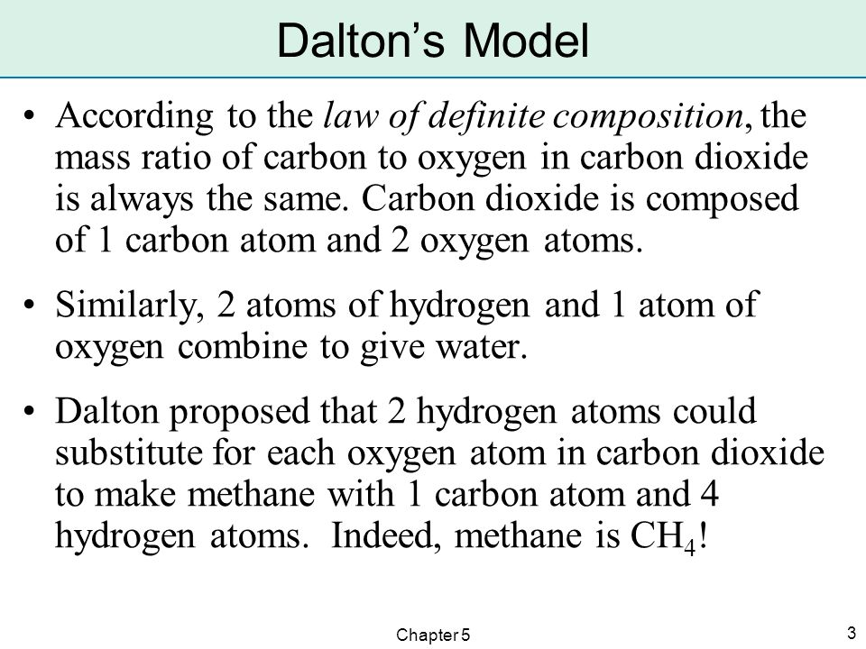 law of definite composition pdf