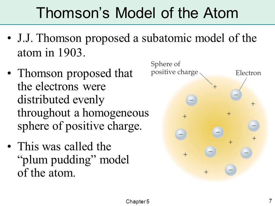 Dalton Model Of The Atom Ppt Download