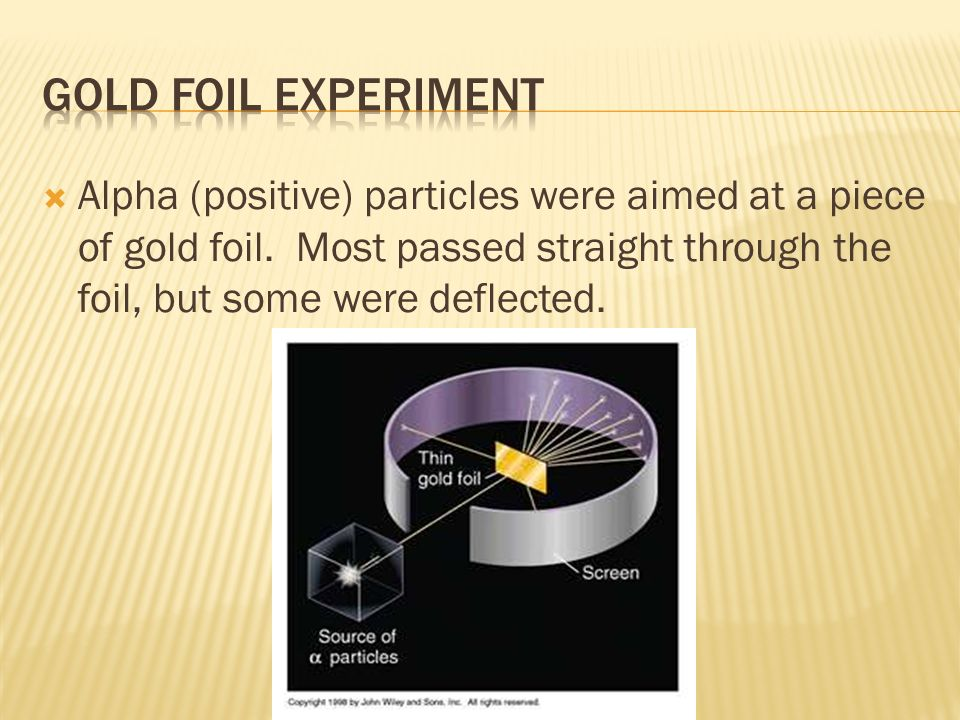 Gold Foil Experiment Alpha (positive) particles were aimed at a piece of gold foil.