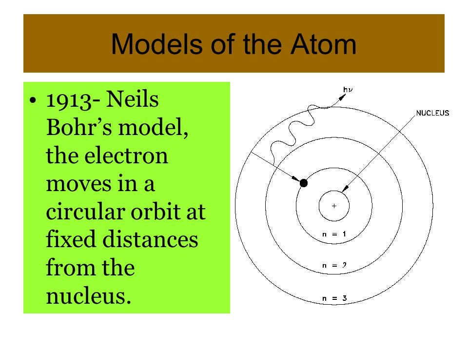 models of the atom An historical and scientific review of models of the atom.