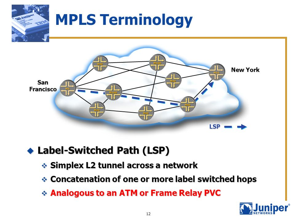 MPLS Terminology Label-Switched Path (LSP)