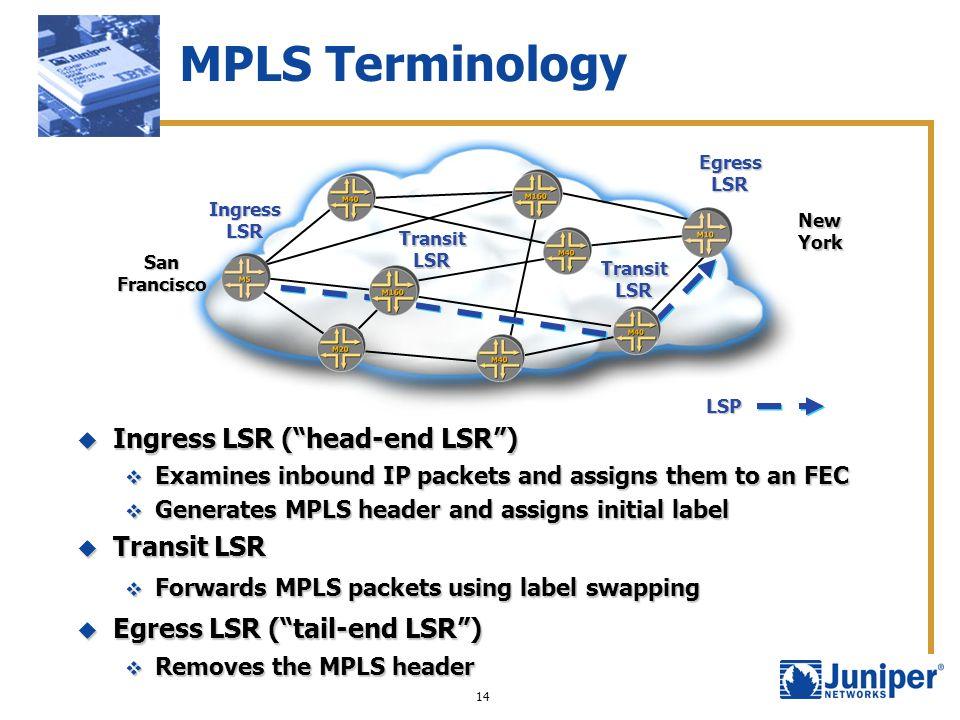 MPLS Terminology Ingress LSR ( head-end LSR ) Transit LSR