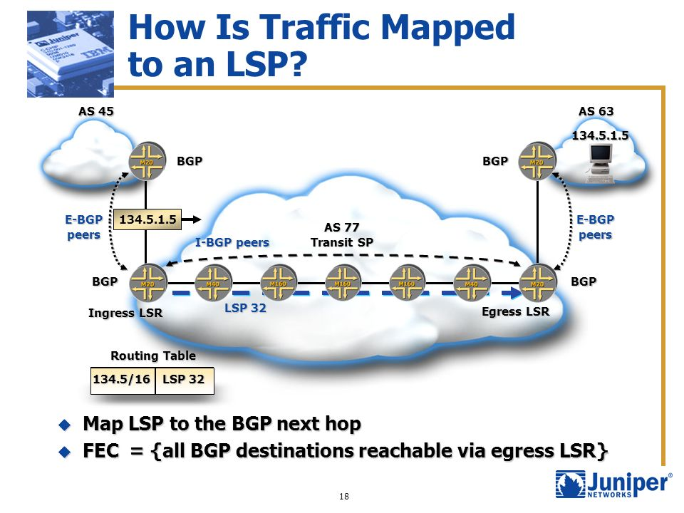 How Is Traffic Mapped to an LSP