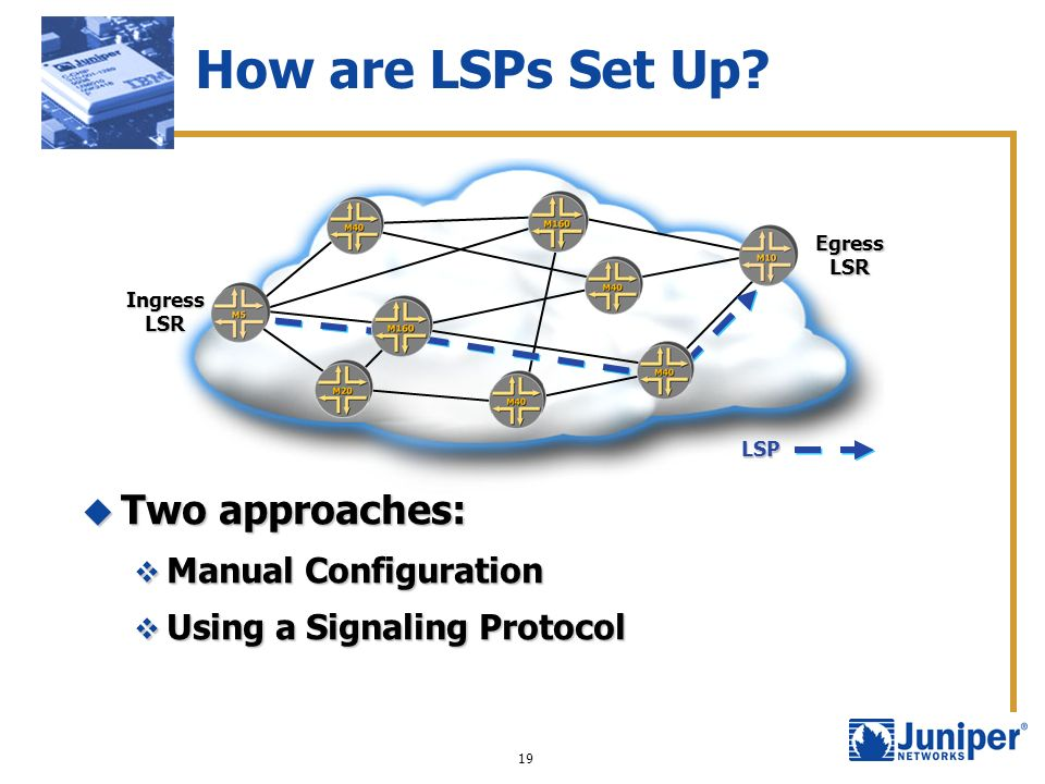 How are LSPs Set Up Two approaches: Manual Configuration