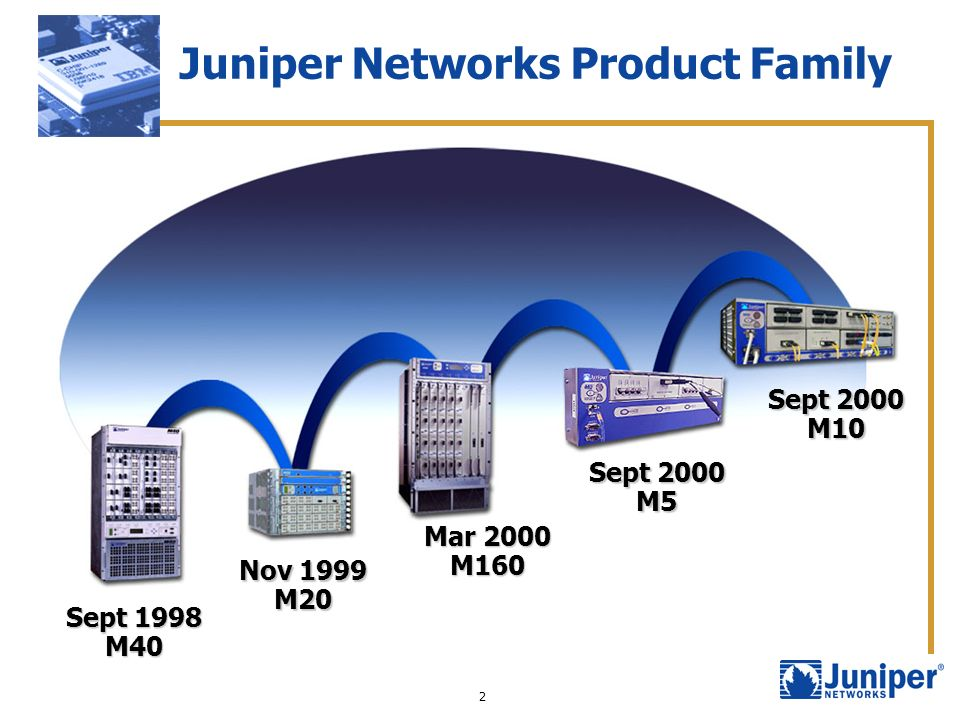 Juniper Networks Product Family