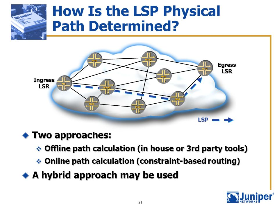 How Is the LSP Physical Path Determined