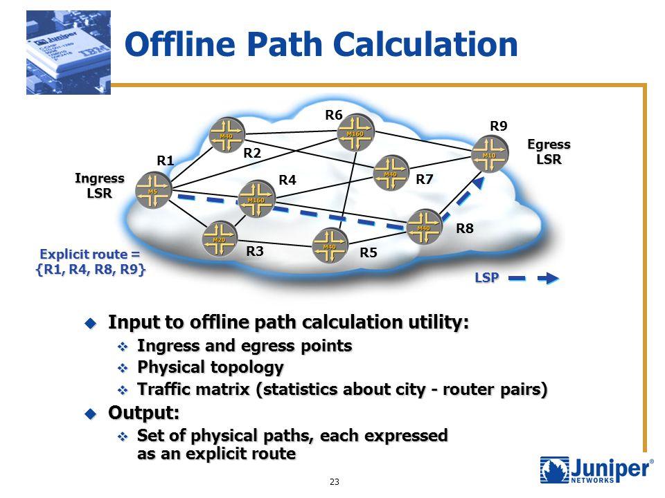 Offline Path Calculation