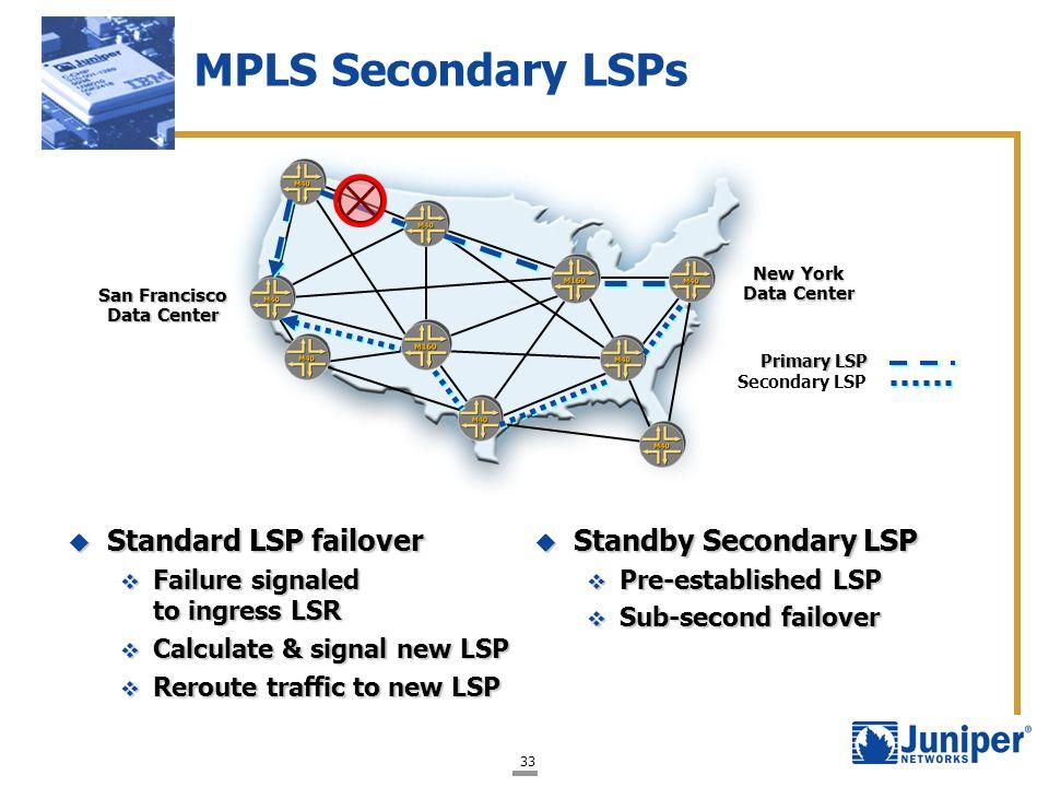 MPLS Secondary LSPs Standard LSP failover Standby Secondary LSP