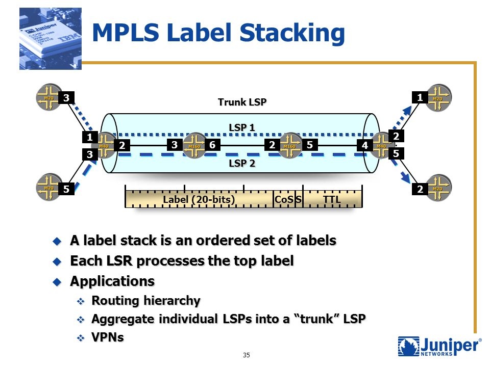 MPLS Label Stacking A label stack is an ordered set of labels