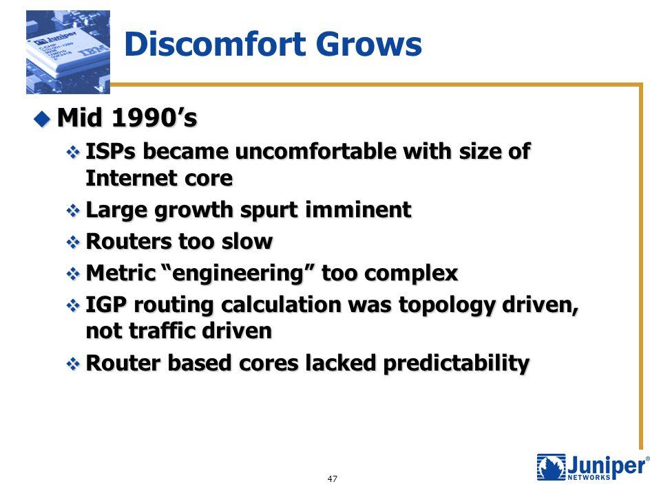 Discomfort Grows Mid 1990's