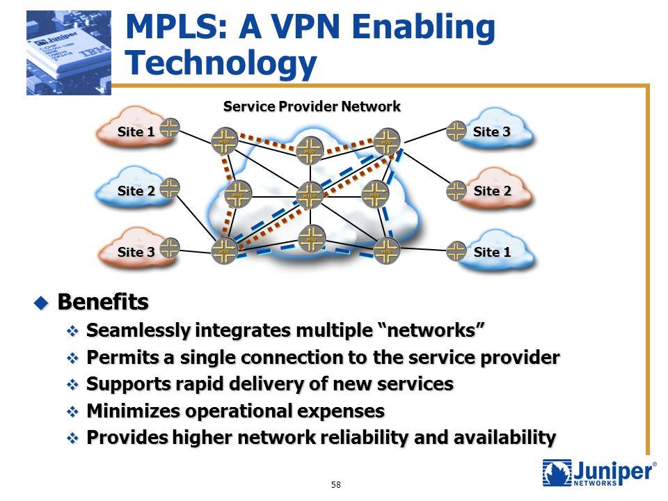 MPLS: A VPN Enabling Technology