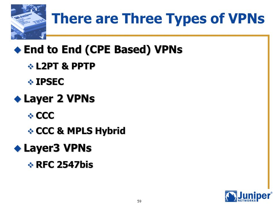 There are Three Types of VPNs