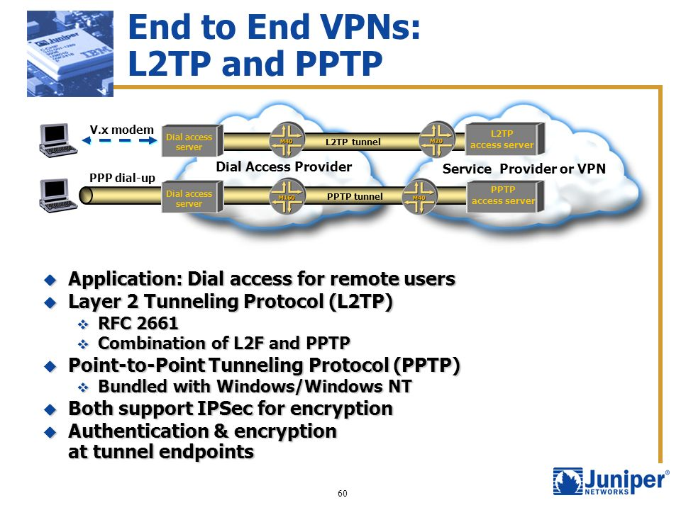 End to End VPNs: L2TP and PPTP