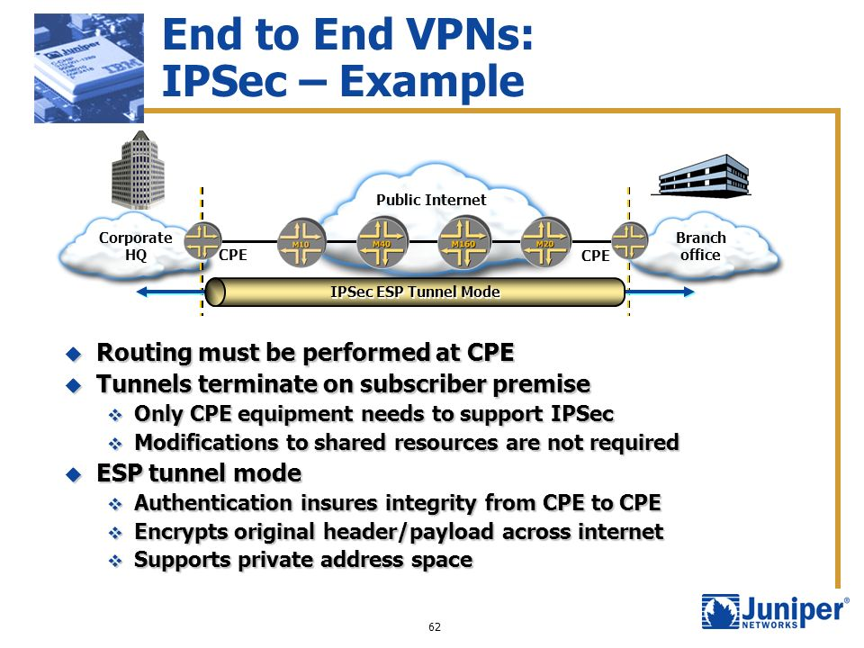 End to End VPNs: IPSec – Example