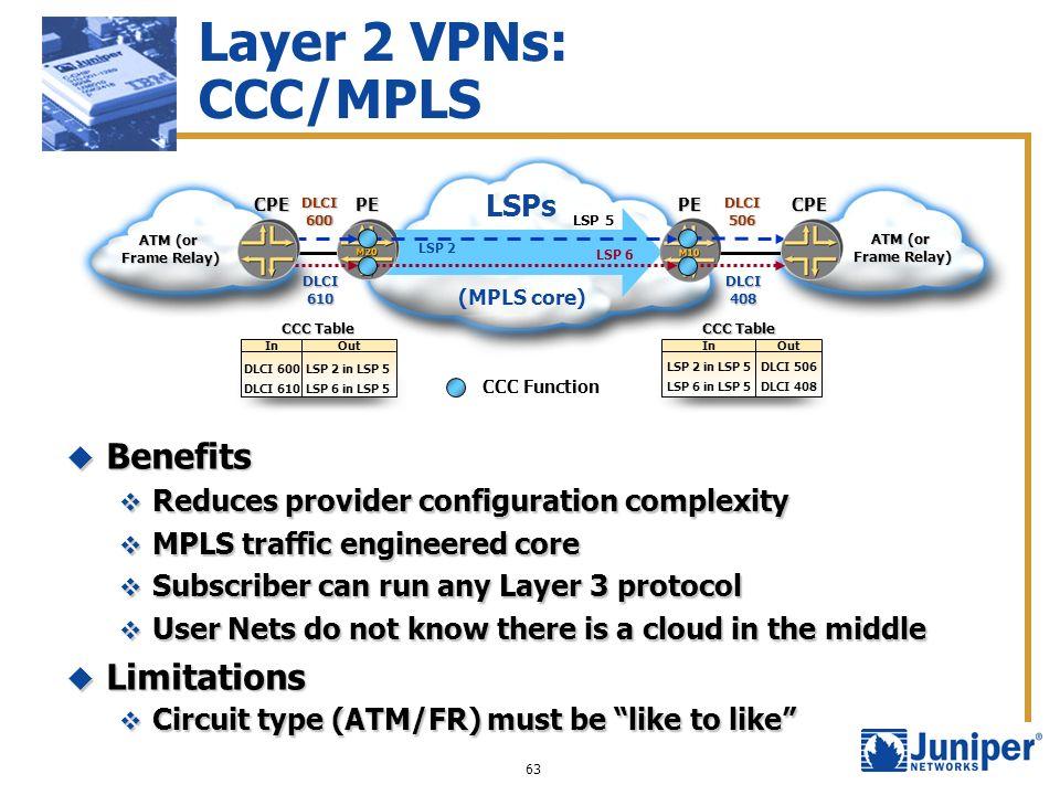 Layer 2 VPNs: CCC/MPLS Benefits Limitations LSPs