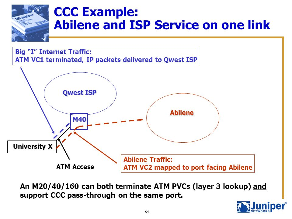 CCC Example: Abilene and ISP Service on one link