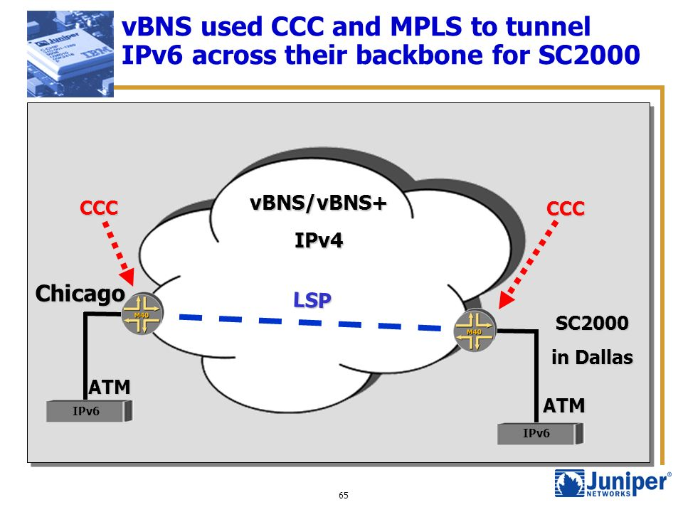 vBNS used CCC and MPLS to tunnel IPv6 across their backbone for SC2000