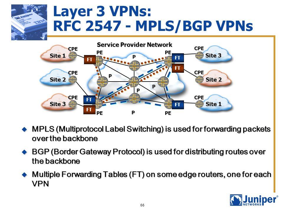 Layer 3 VPNs: RFC 2547 - MPLS/BGP VPNs
