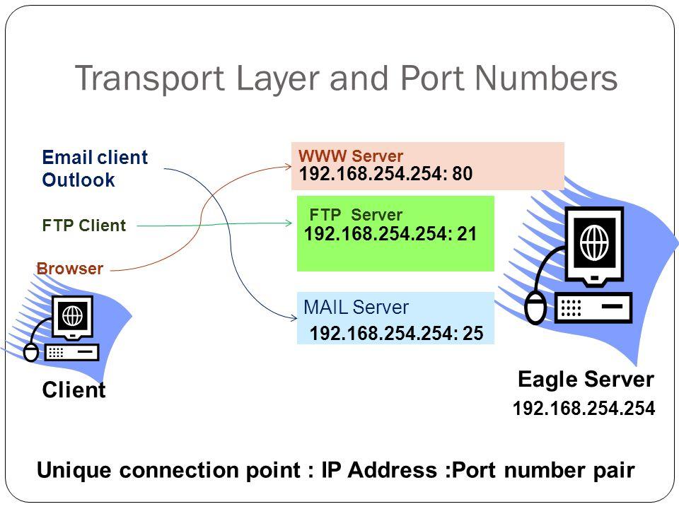 FTP (File Transfer Protocol) & Telnet - ppt video online download