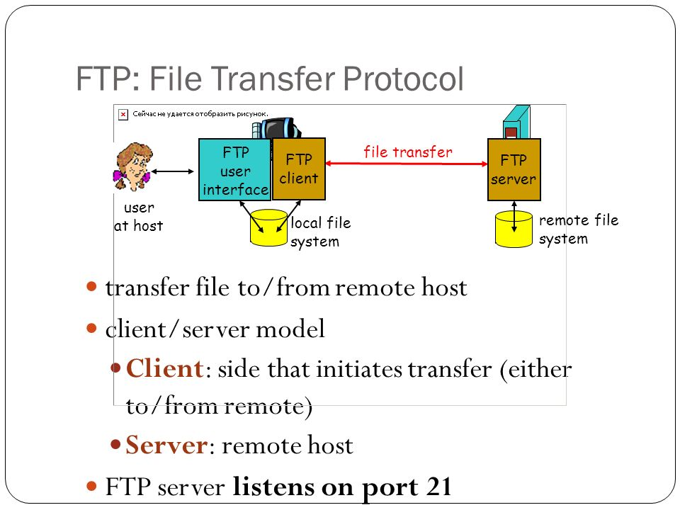 how to put file on ftp server