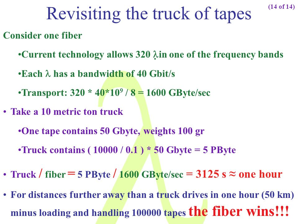 Revisiting the truck of tapes