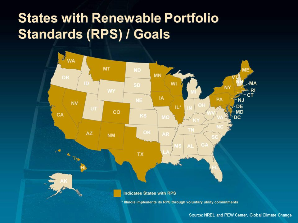 States with Renewable Portfolio Standards (RPS) / Goals
