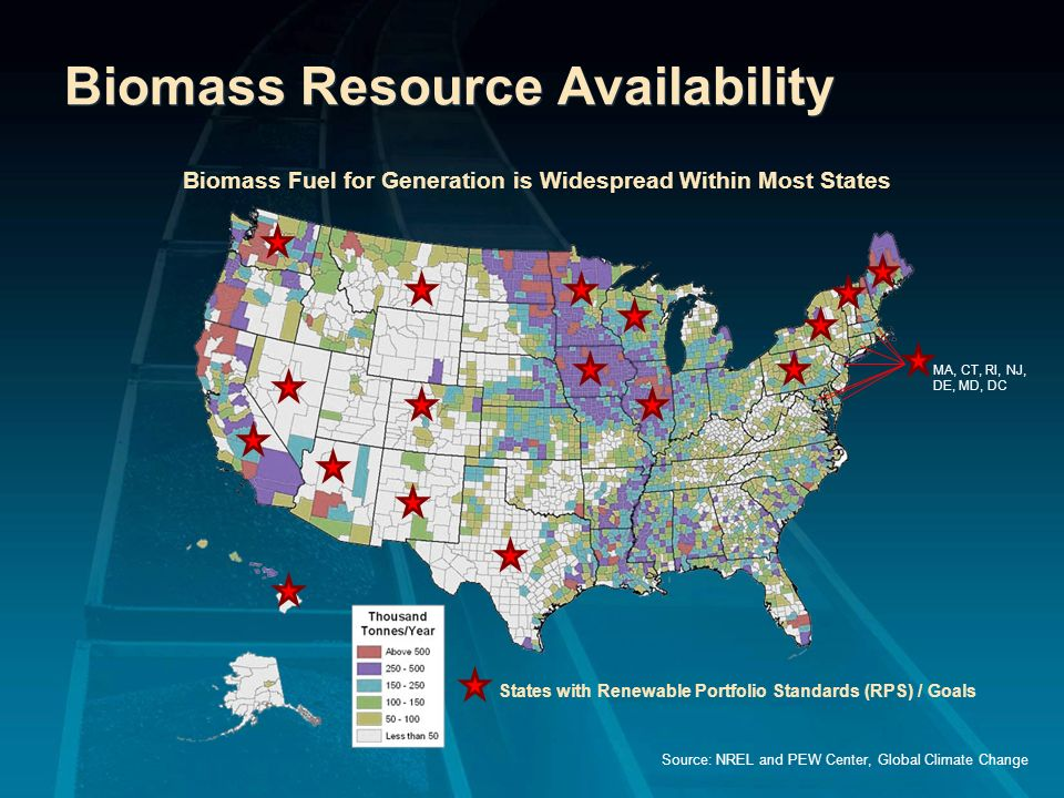 Biomass Resource Availability