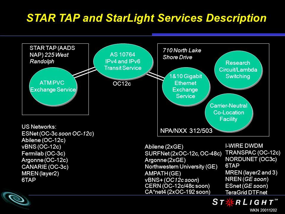 NTT/EVL/IML Presentation