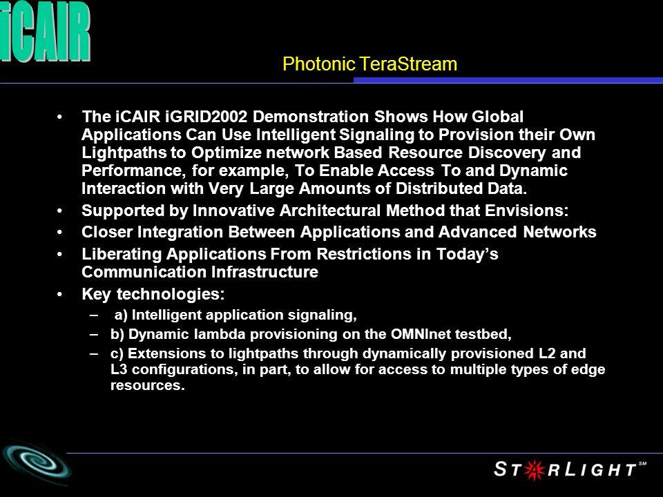 iCAIR Photonic TeraStream