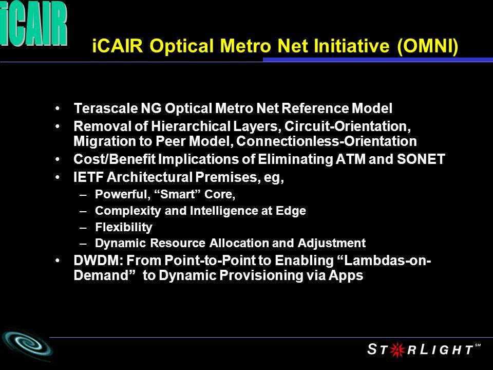 iCAIR Optical Metro Net Initiative (OMNI)