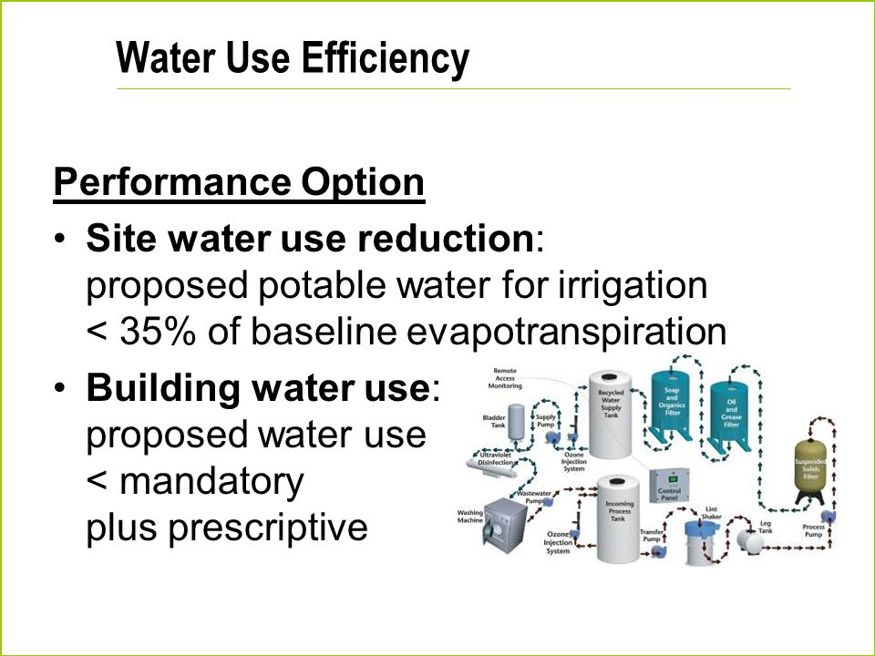 Water Use Efficiency Performance Option