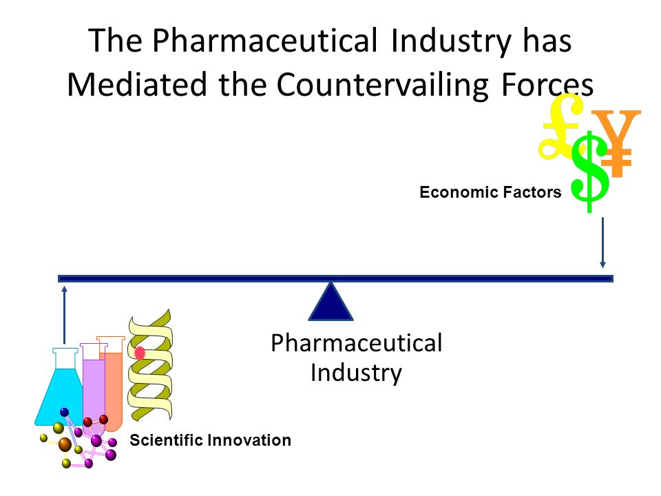 The Pharmaceutical Industry has Mediated the Countervailing Forces