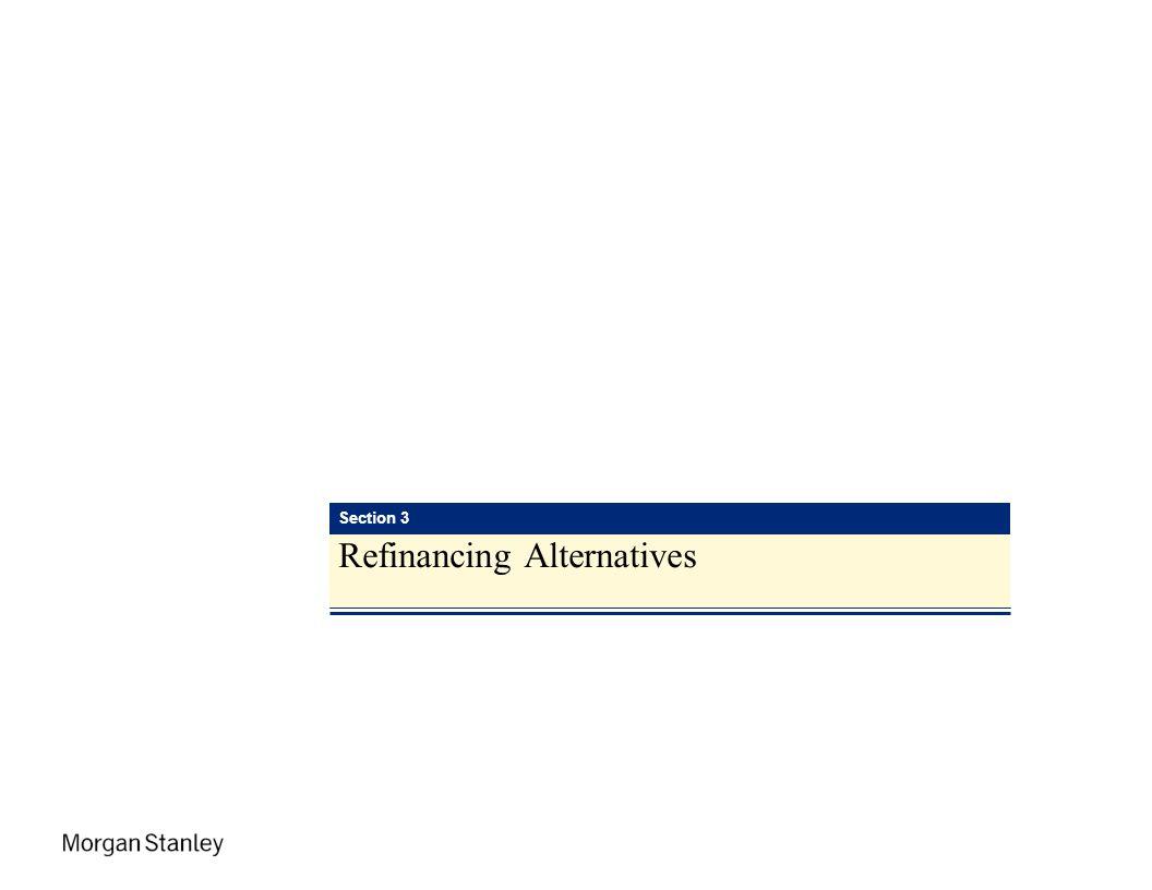 Refinancing Alternatives
